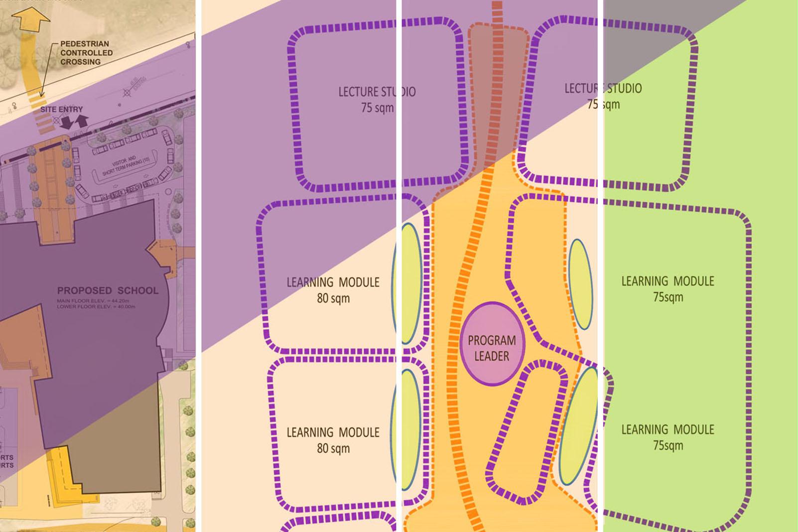 M3 Architecture Services